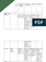 Método de conservación.docx