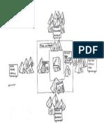 La Distribucion de las Tribus de Israel - Bamibdar.pdf