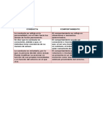 CONDUCTA y COMPORTAMIENTO.pdf