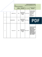 Matriz de Requisitos Legales Consorcio Seinarq