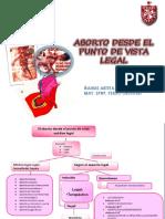 mapa conceptua ABORTO