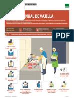 Fd Lavado Manual Vajilla