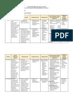 Analisis Keterkaitan SKL SKI Kelas VIII m.1
