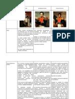 Info Marco Historico