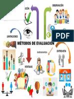 Metodos de evaluación.pptx