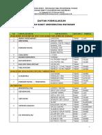Daftar Formularium Rs Unram-converted
