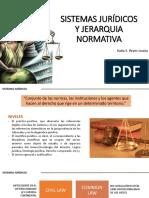 U1_S1_Los Principios Procesales en El Código Procesal Civil de 1992