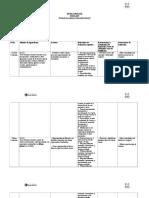 50045614 1 Planificacion Clase a Clase Septimo Basico