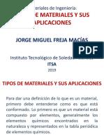 Tipos de Materiales i