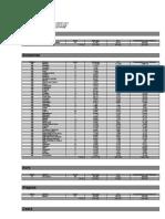 Atlas de Cobertura Detalhado