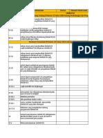 contoh kriteria check list audit lingkungan