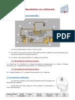 carburant_alimentation.pdf