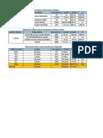 estimasi bahan penelitian