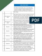 Organizador Educação Física.pdf