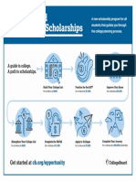 College Board Opportunity Scholarships_Handout
