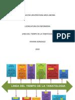 Linea de tiempo TANATOLO.docx