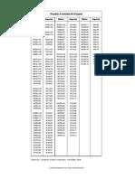 ReadilyAvailable-W Shapes.pdf