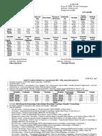 orarul-lecțiilor-pentru-studenții-anului-IV-semestrul-de-primăvară-anul-universitar-2015-2016.doc