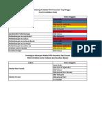 Daftar Pembagian Kelompok PPD Dan Pend Pancasila
