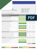 school quality rating report