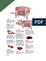 Partess Cerdo