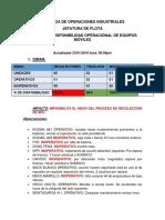 2 Do Reporte Gerencia de Operaciones Industriale1