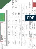 Paramétre Mécanique de Sol.pdf