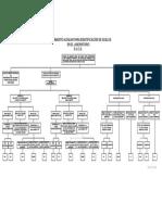 sistema unificado de clasificación de suelos