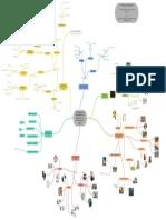 Tecnologia y Las Sociedades de La Informacion y La Comunicacion SICs