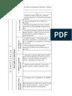 Cartel de Desarrollo Personal, Ciudadanía y Cívica