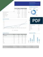 Portfólio agressivo investimentos 2019