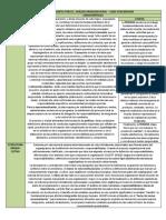 Practico 07 - Analisis Organizacional Dimensiones