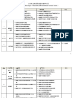 Thn 5 PJ 2019.docx
