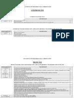 sintesis requisitos SMT