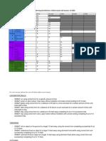 part 3 - k-5 matrix showing mastery