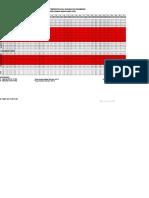 Grafik Suhu Ruangan Dan Kelembapan Ruangan CSSU