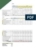 Copia de Ejercicio Clasificacion de Cuentas