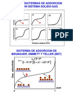 TIPOS ISOTERMAS ADSORCION.ppt