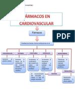 farmacos cardio