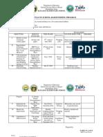 Action Plan in Feeding Program