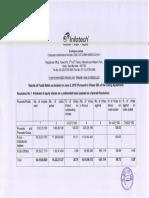 Postal Ballot Result 2015