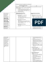 Contoh Penulisan Rencana Keperawatan Komunitas-1