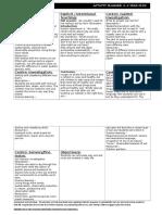 activity planner 4 - science