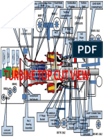 GAS TURBINE MAIN COMPONENTS ( GE 9E MACHINE )