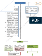 X+ESQUEMA+EJECUCI_N.+OPOSICI_N.pdf