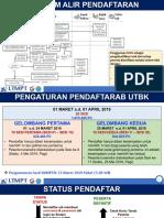 Panduan Informasi Pendaftaran UTBK