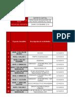 Reporte Diario 14-12-18