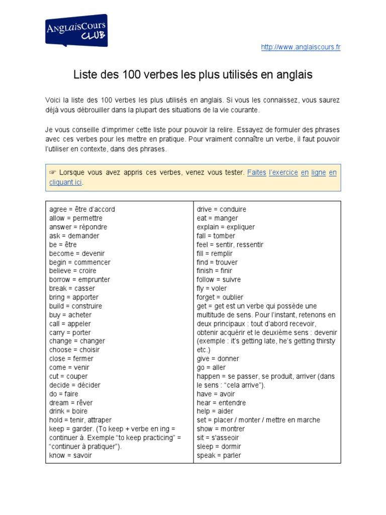 Liste Des 100 Verbes Les Plus Utilises En Anglais Syntaxe