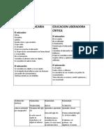 EDUCACION BANCARIA pedagogia