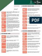 Fintech Prodegree Detailed Curriculum